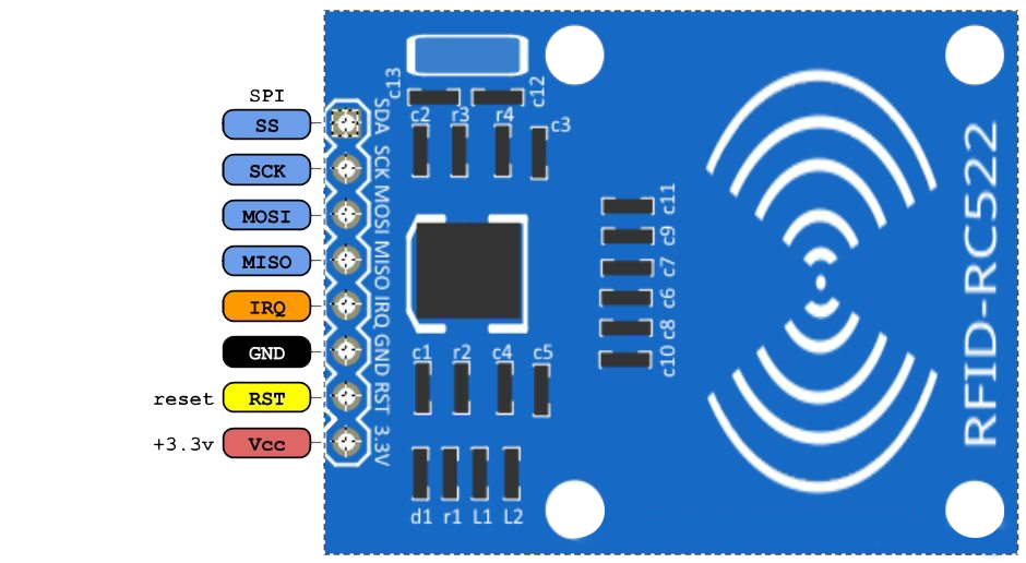 Interfacing of rfid rc522 with arduino copy 3vttkilgru