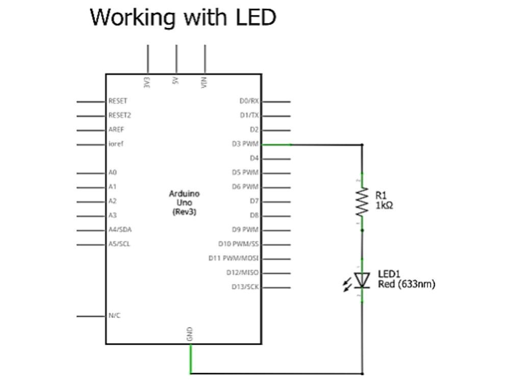 Working with led ytsdhbhv0e