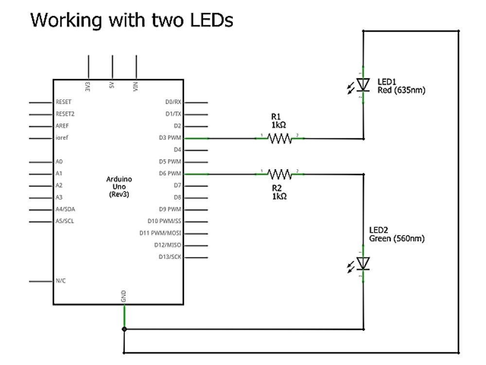 Working with two led zsvfodonba