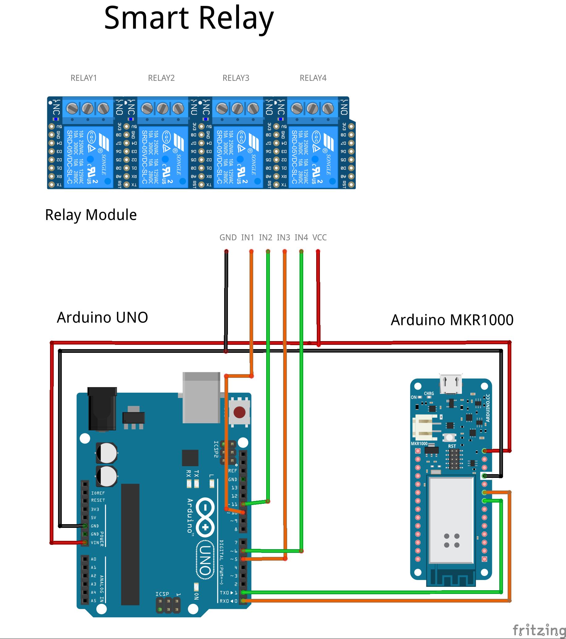 Smart relay bb b2kwkxcfjp