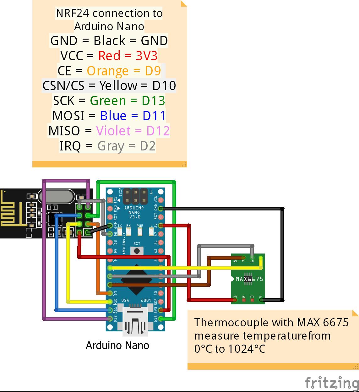 Arduino nano nrf24 thermo  tlk5ku4hqz