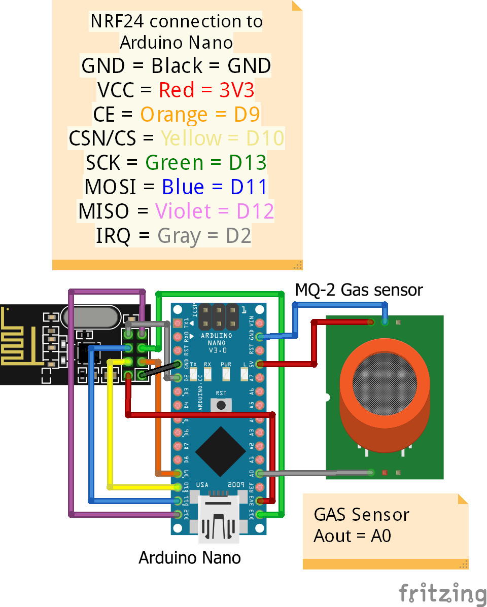 Arduino nano nrf24 gas  ktohicn83y