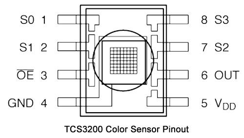 Tcs3200 1dul4e8iab