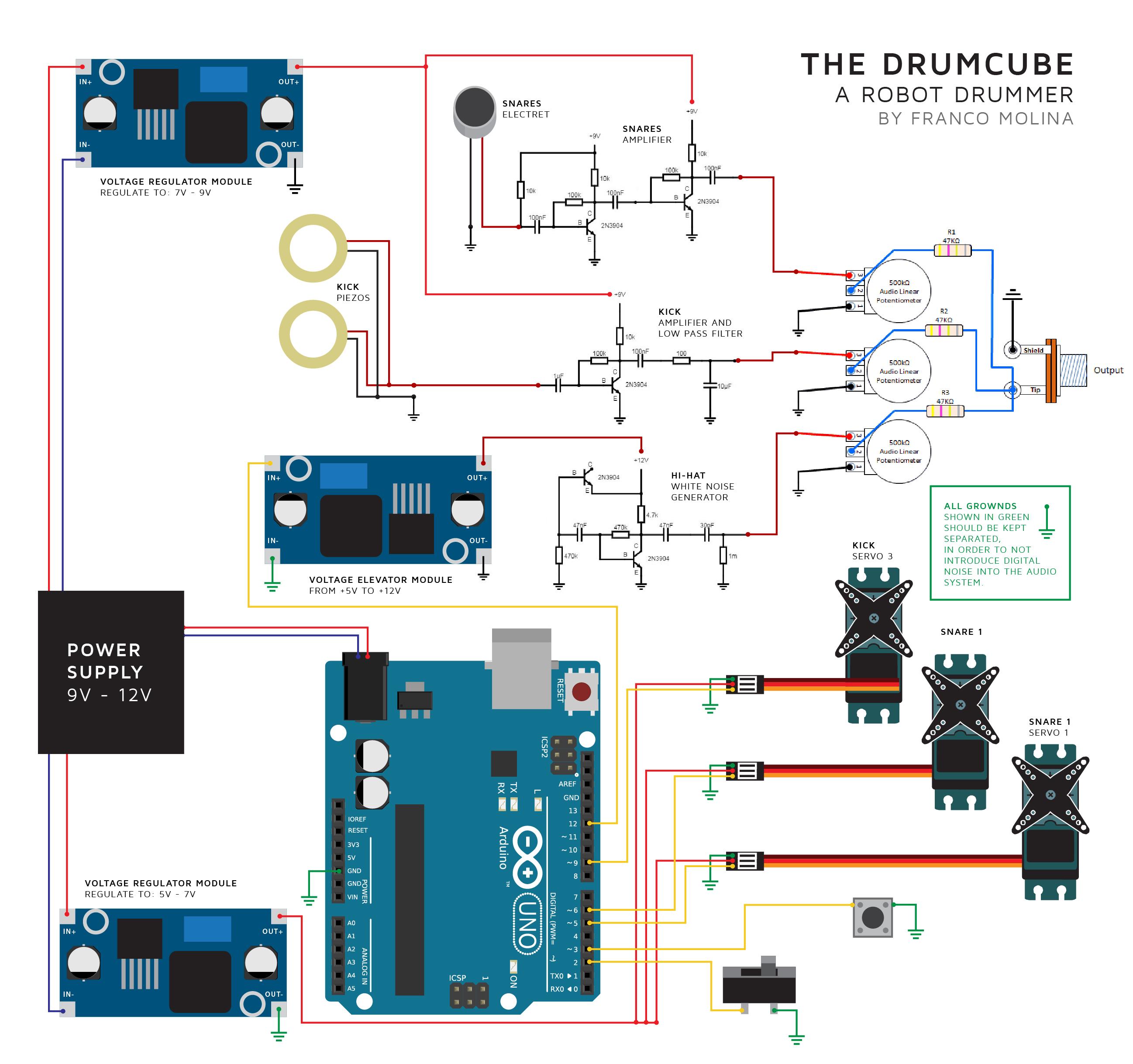 Instructable graphics full diagram qphzjjgsal