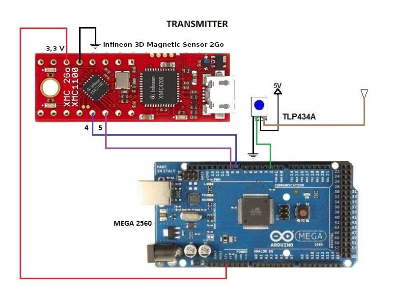02 transmitter c8ws9yyzhy ok6eu6p8hb