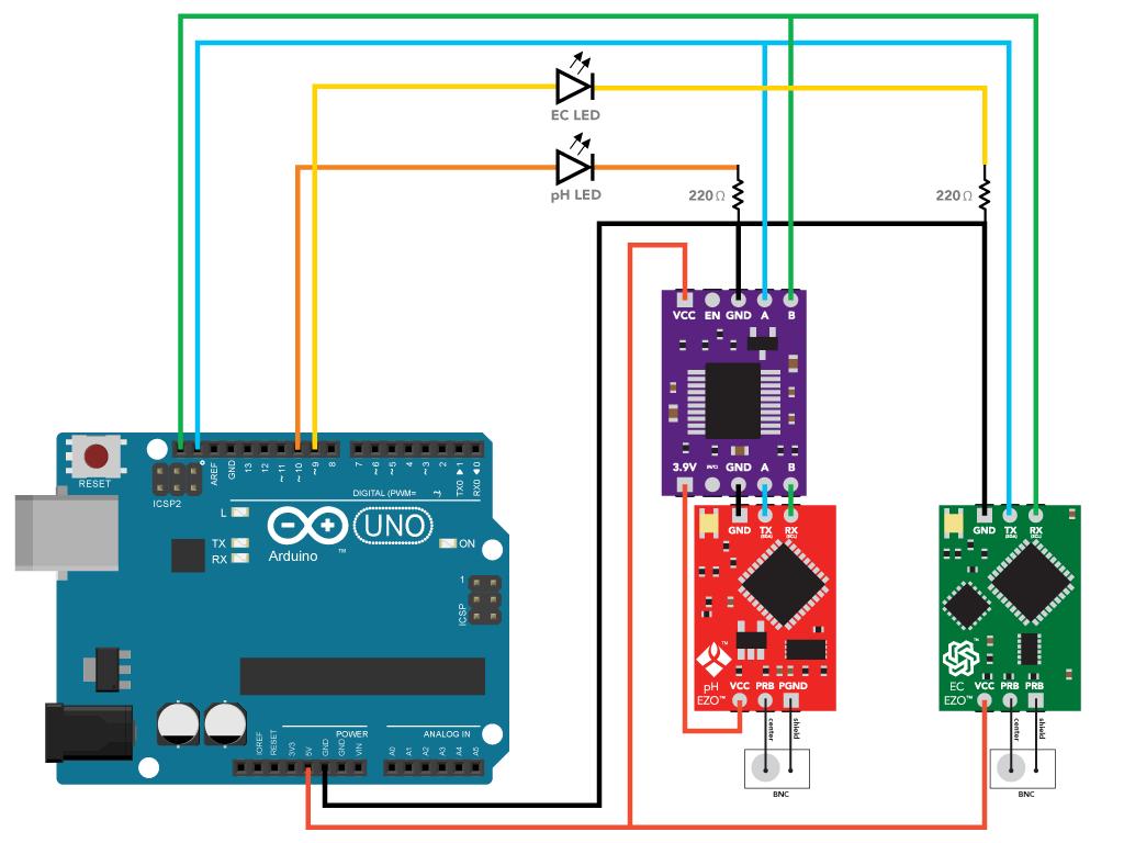 Ph ec wiring diagram qscta9nvth