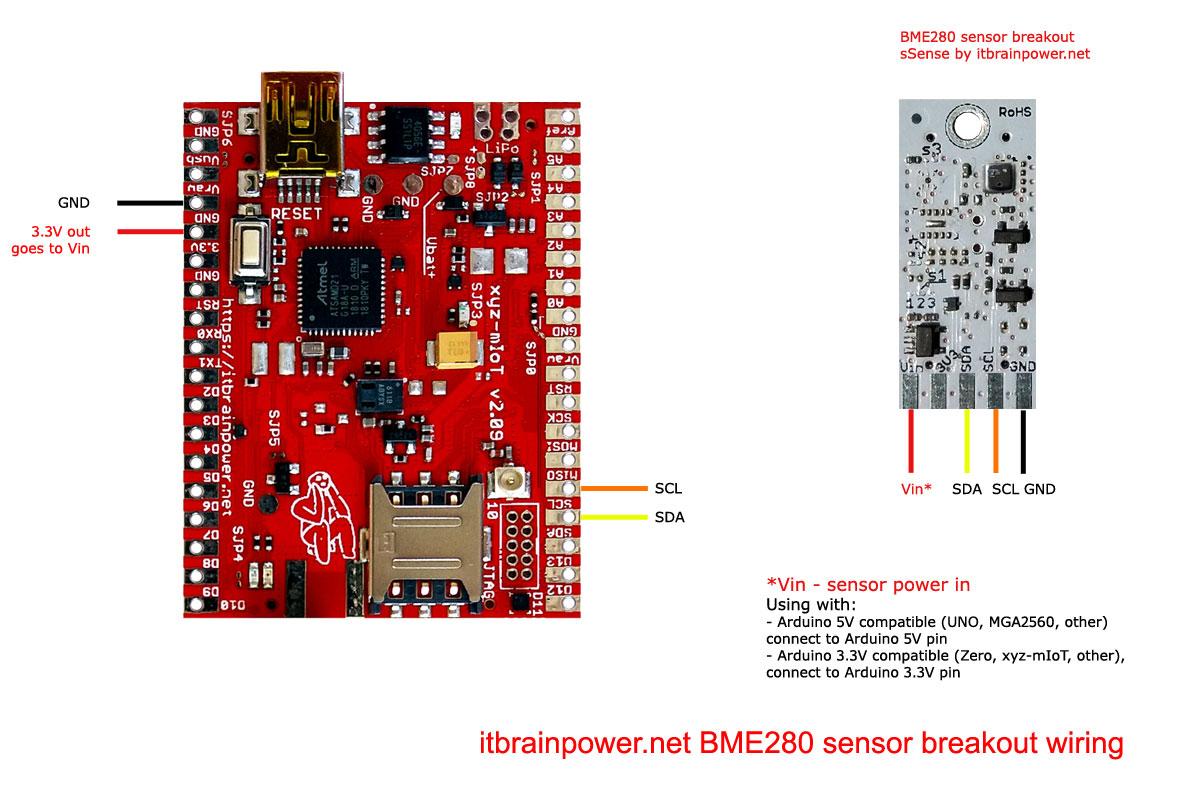 Arduino Bme280 Sensor How To