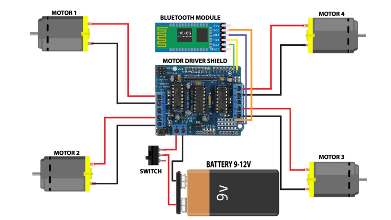 Bluetooth car circuit2 rrspd8k4no