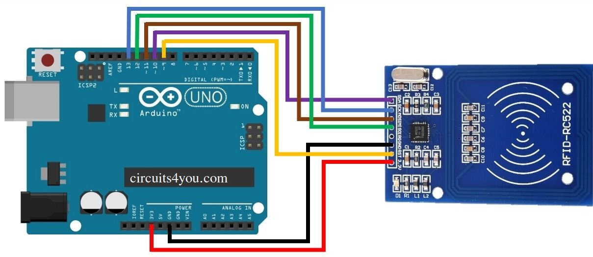 Rfid reader rc522 interface with arduino (1) nzgelz2gn0