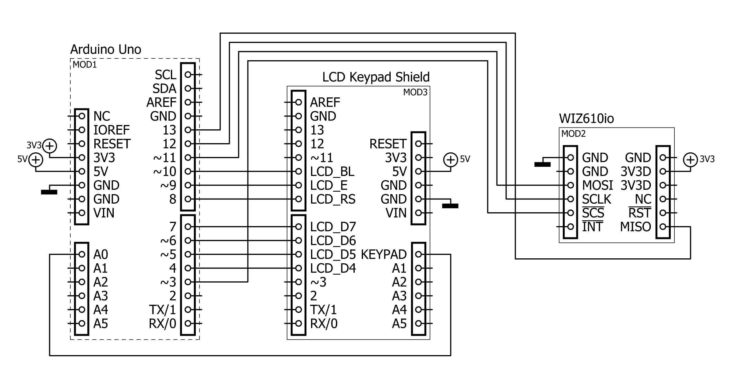 Uploads2ftmp2fa2b39e51 fc0b 4e60 a1e9 c5c380af5baa2fwiznet iot ioffload contest circuit clemens valens 300dpi ujnqpkmzsn