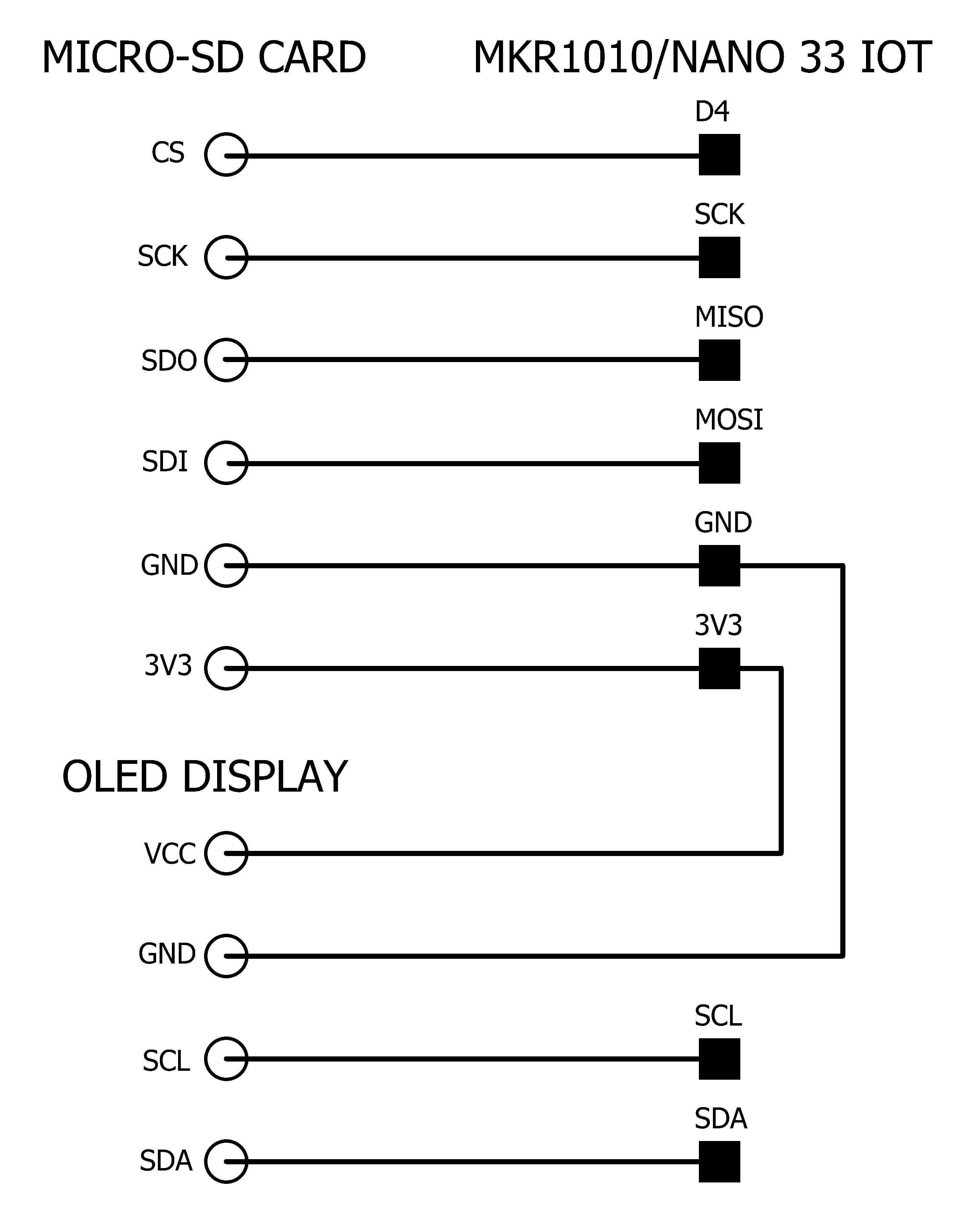Mkrdlconnections 8rklq59iem