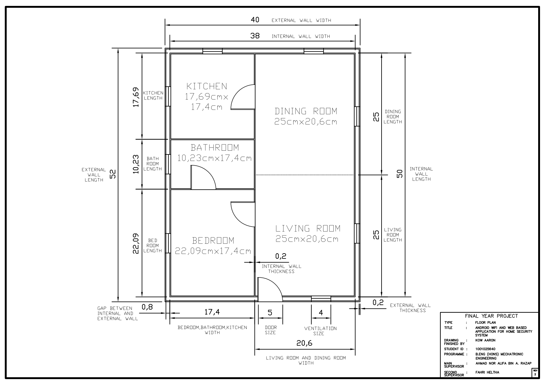 Fyp homesecuritysystem floor plan design