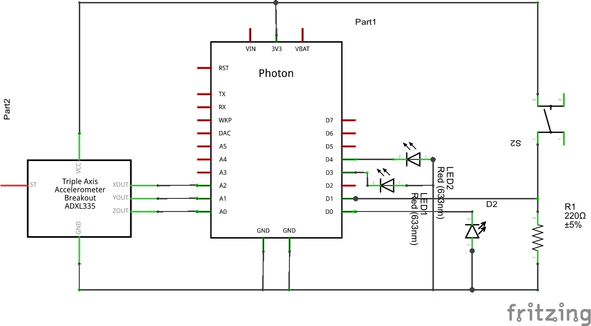 Remotecontrolwithaccelerometer particle schem