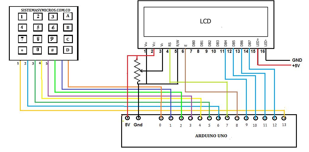 Circuito esquematico