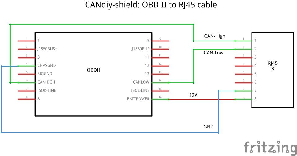 Obd2 rj45 cable