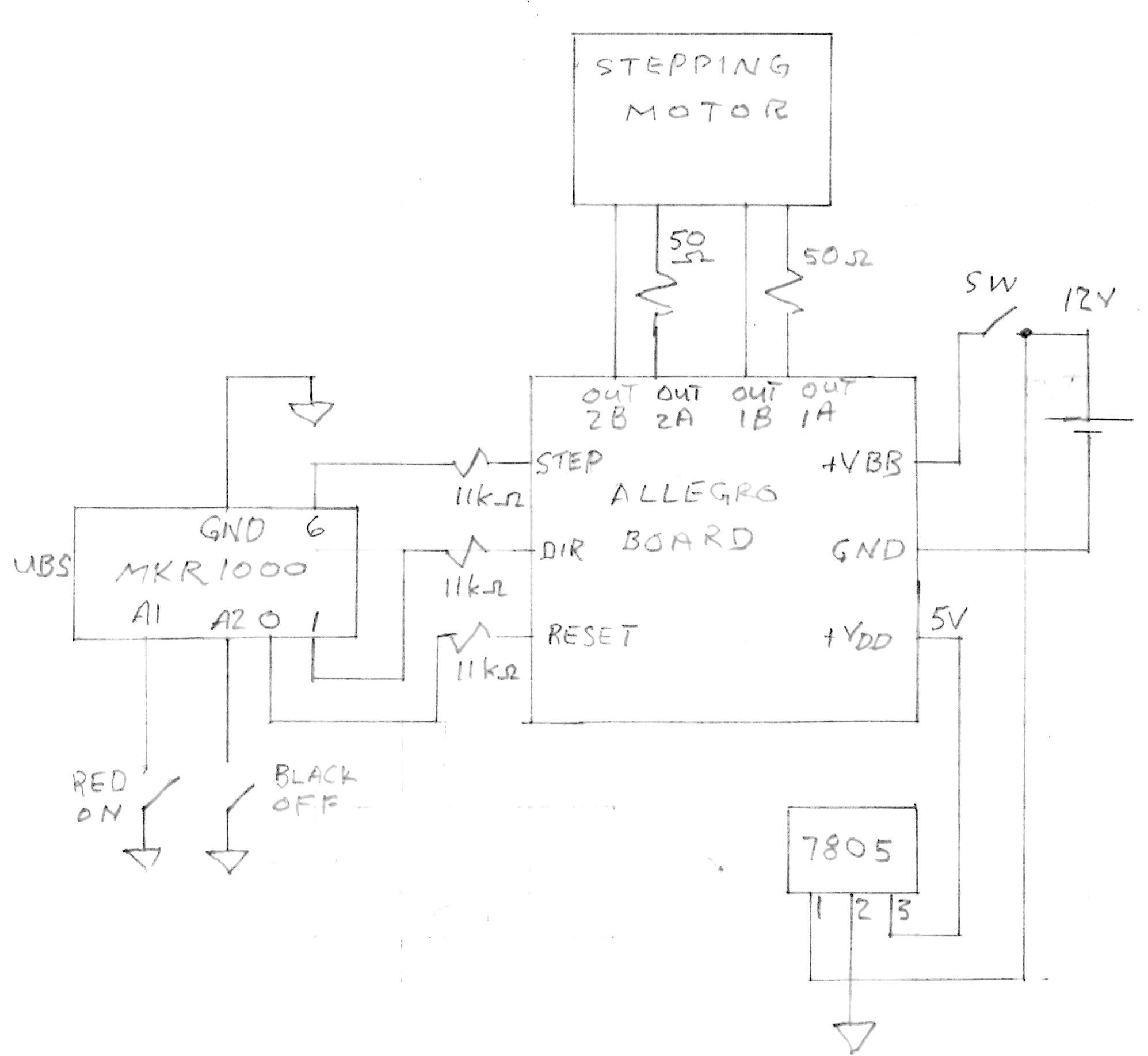 Limb schematic001