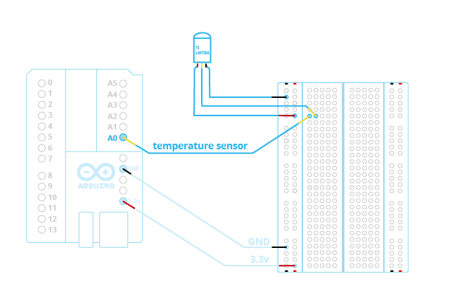Commercialfreezer circuit step2