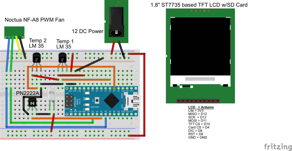 Plastibotsfancontrollerbreadboard 1024x530